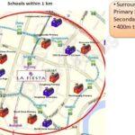 La-Fiesta-Sengkang-Surrounding-Schools.png