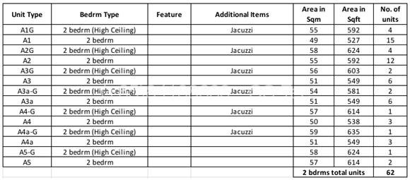 jade-residences-serangoon-unit-mix-1