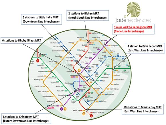 jade-residences-serangoon-mrt-network