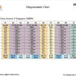NineResidences-DC Chart