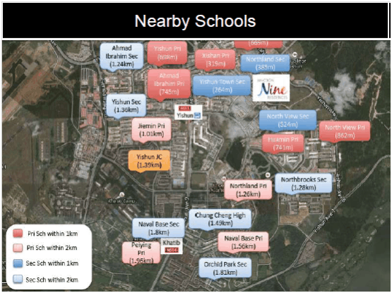 Junction-Nine-Nearby-Schools