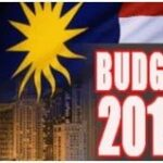 How does the Malaysia Budget 2014 impact Real Estate Market?