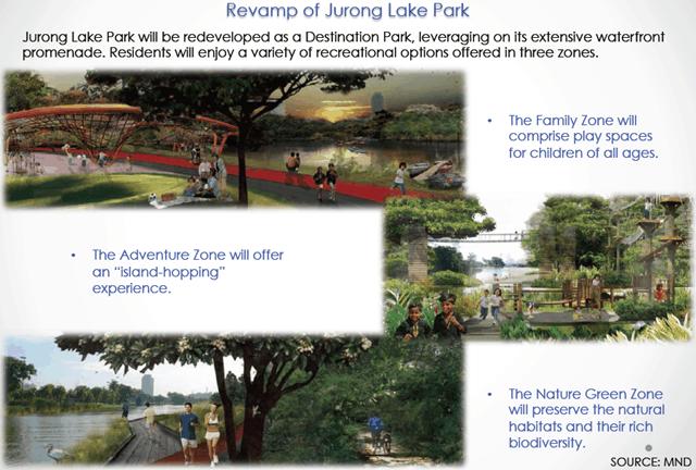 Jurong Lake Park