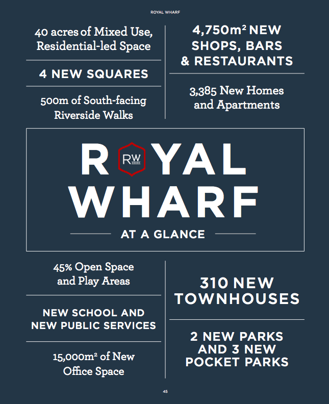royal-wharf-glance