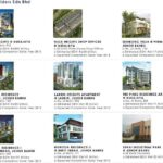 Tritower-MB-Builders-Development-Project-1