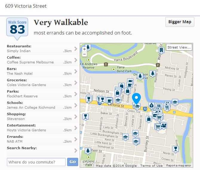green-square-melbourne-walkable-score