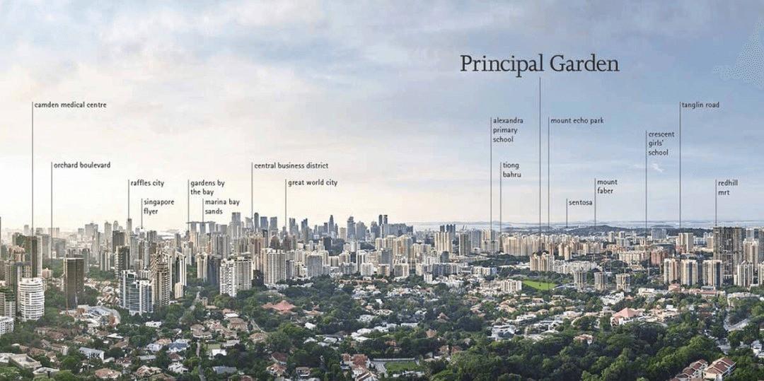Principal-Garden-Aerial-View