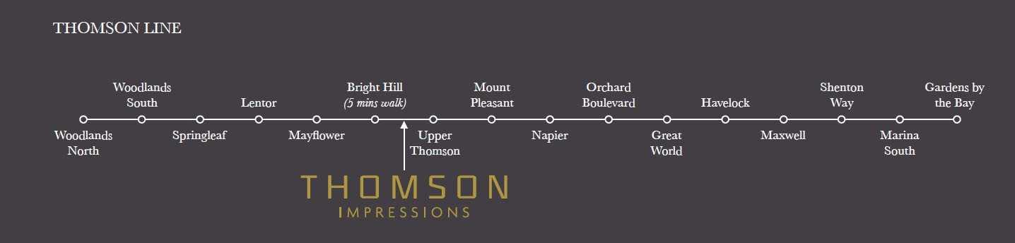 thomson-line