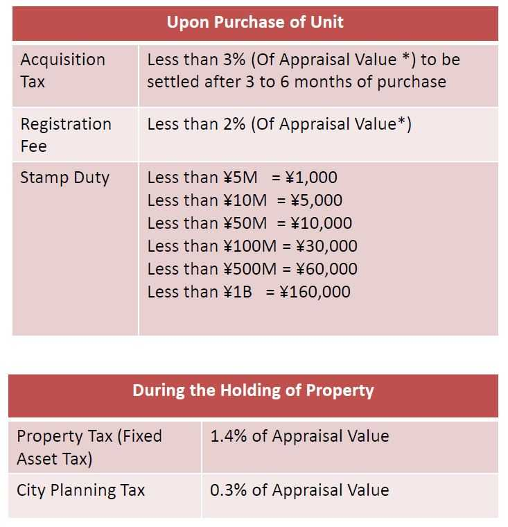 japan-buying-property-taxation