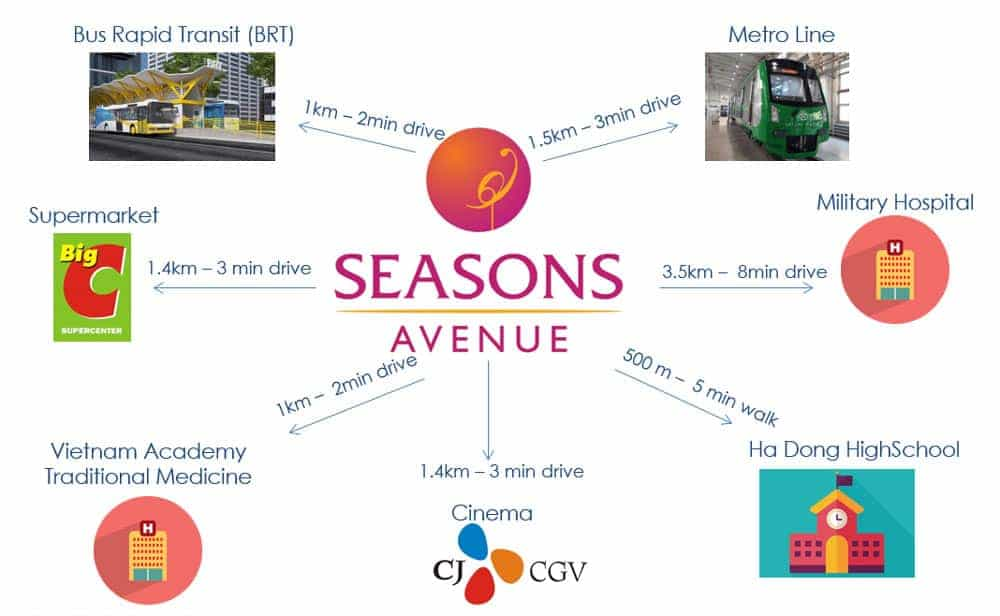 Seasons-Avenue-Hanoi-Vietnam-Amenities