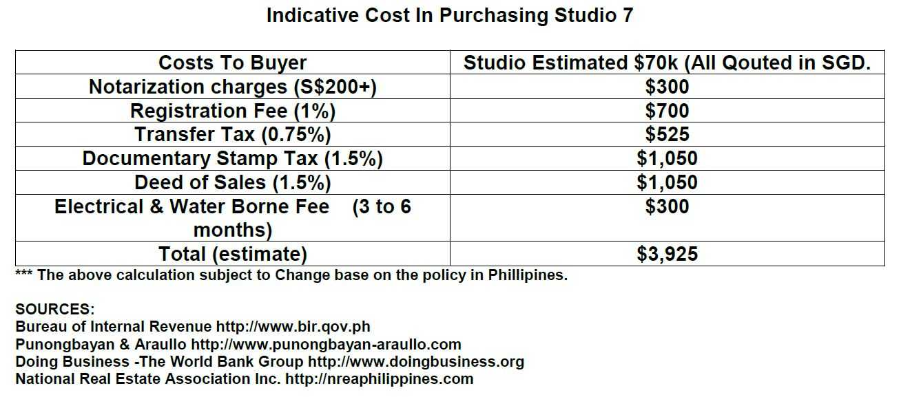 studio-7-manila-singapore-buying-cost
