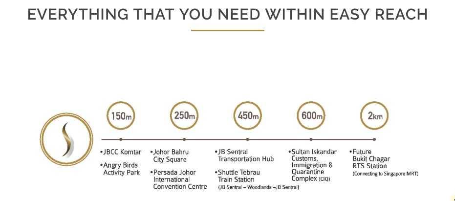 suasana-iskandar-johor-nearby-amenities