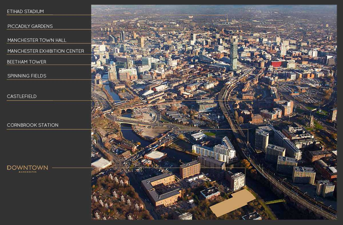 Downtown-Manchester-Apartments-sitemap