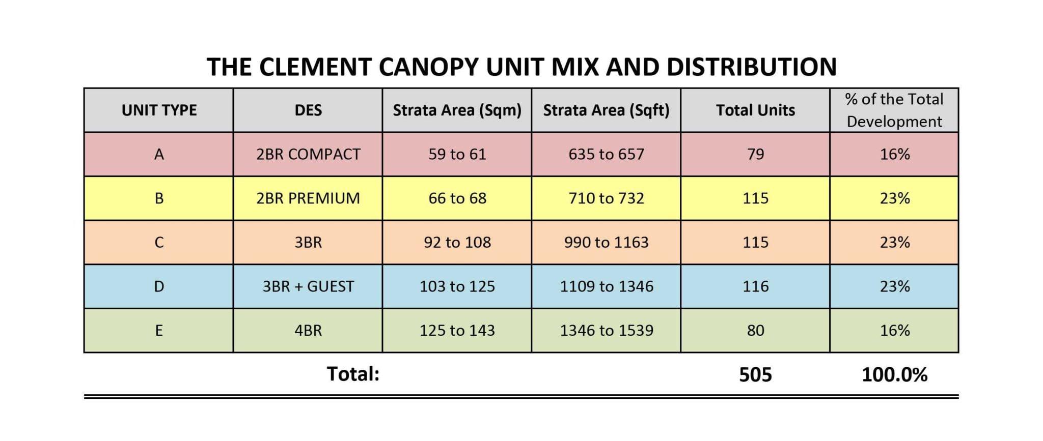 TCC Unit mix.xlsx
