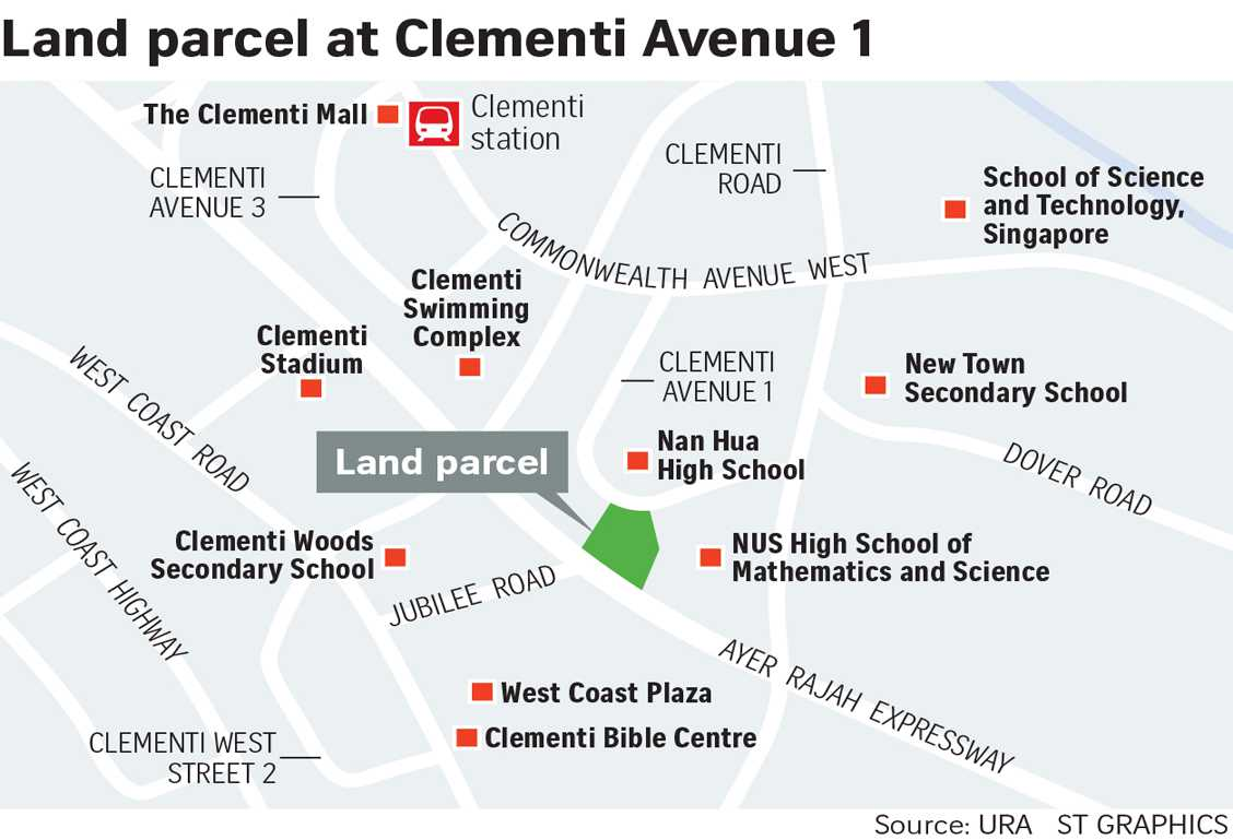 The Clement Canopy Near NUS & Nan Hua High School - 100% SOLD OUT!