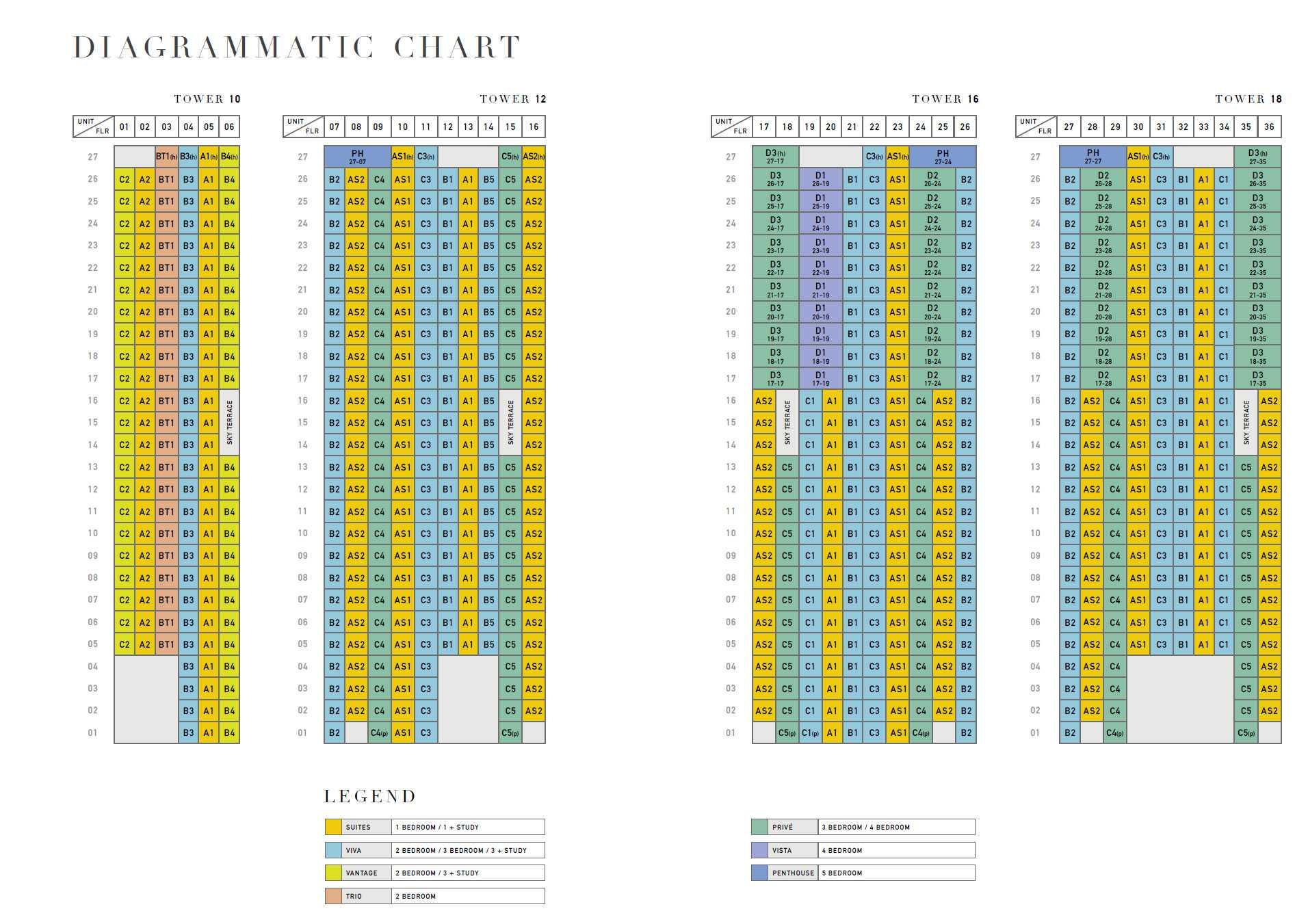seaside-residences-diagrammatic-chart