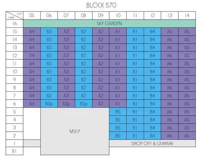 Sky-Green-DC Chart 570