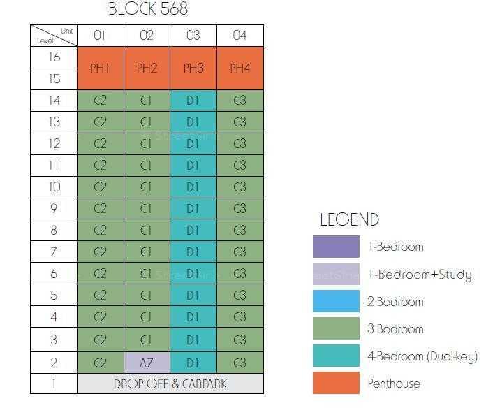Sky-Green-DC Chart