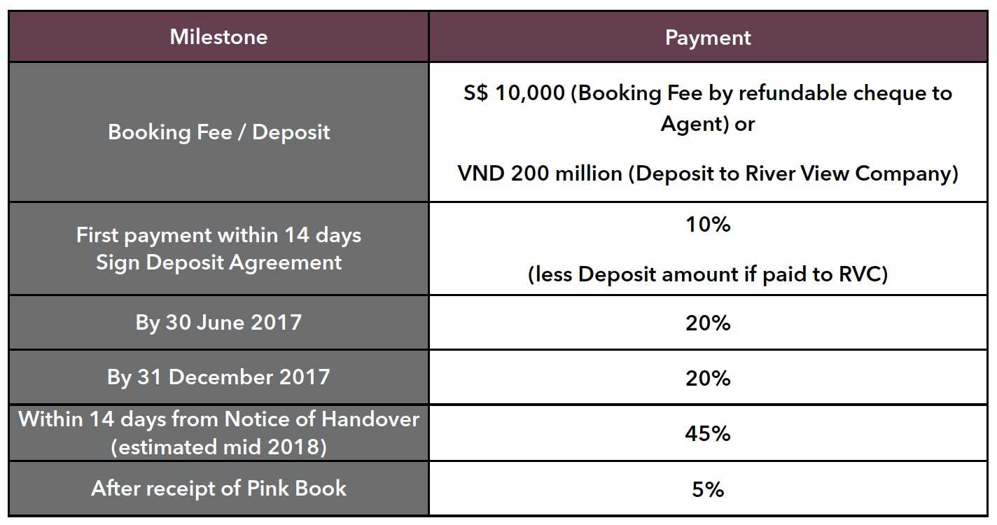 D1mension-Typical-Payment-Schedule