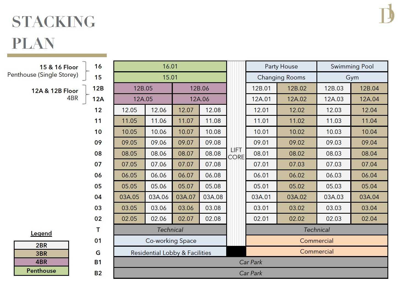 D1mension-UnitPlan-Stacking-Plan