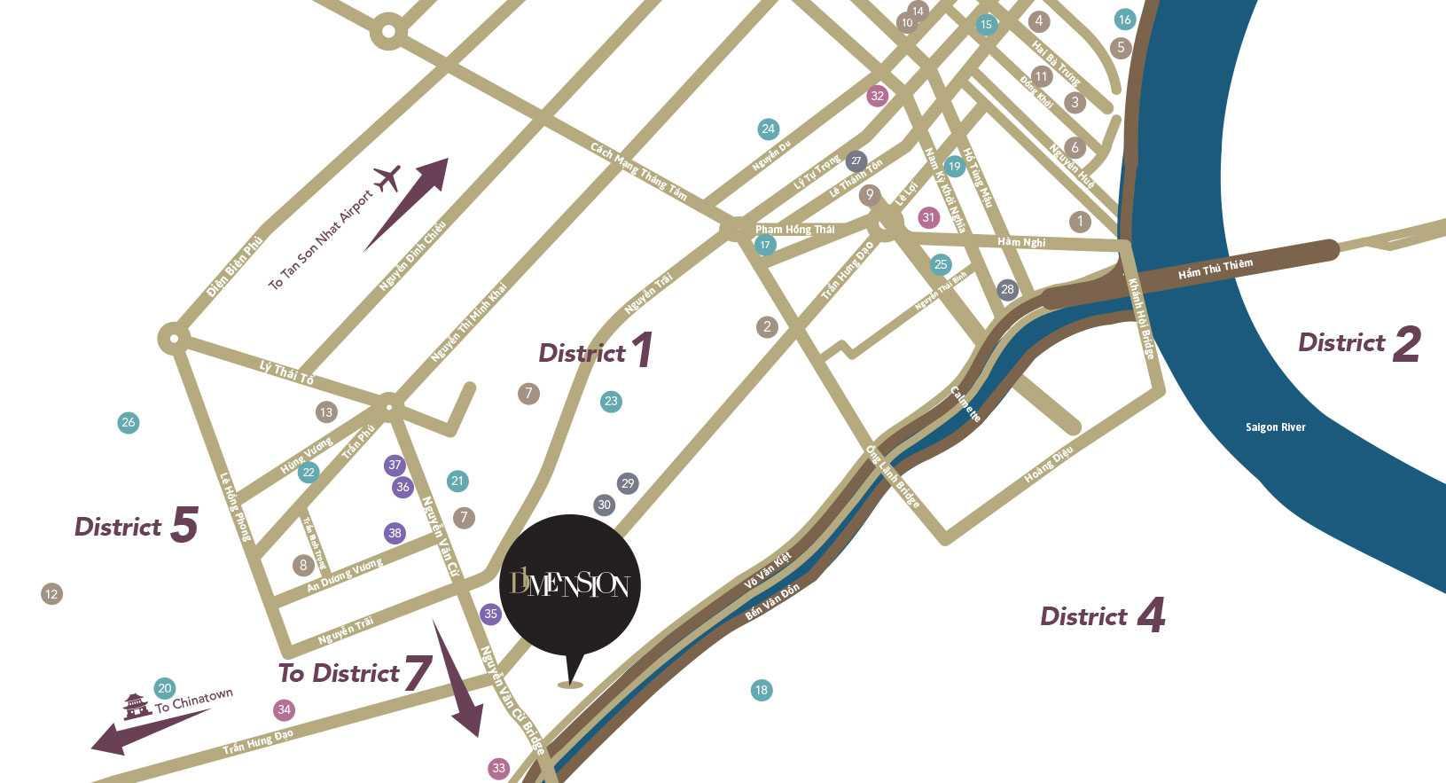 D1mension-location