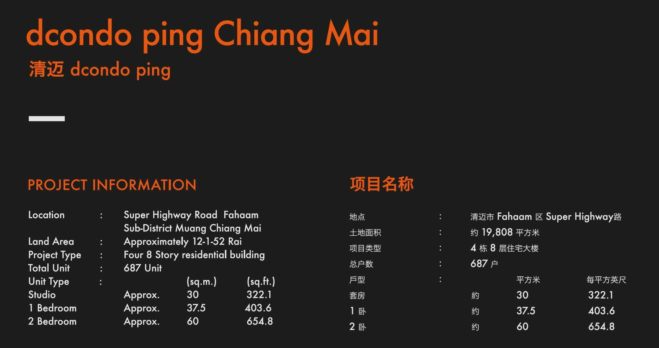 Dcondo Ping Chiang Mai-Spec(CN)