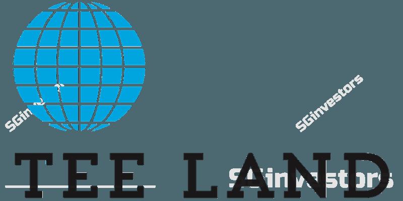 Tee-Land-Logo