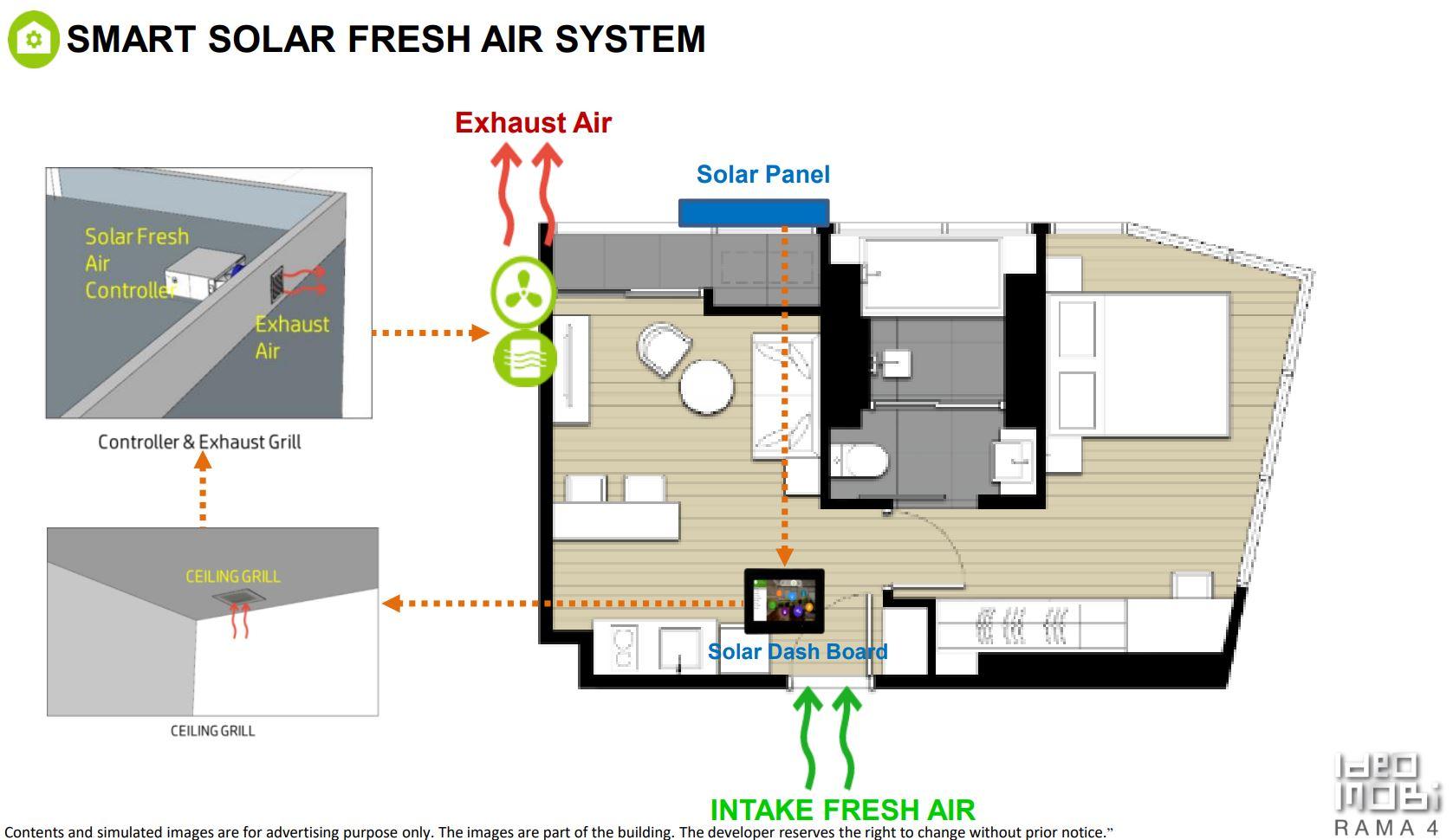 Ideo-Mobi-Rama-4-Smart-System_1