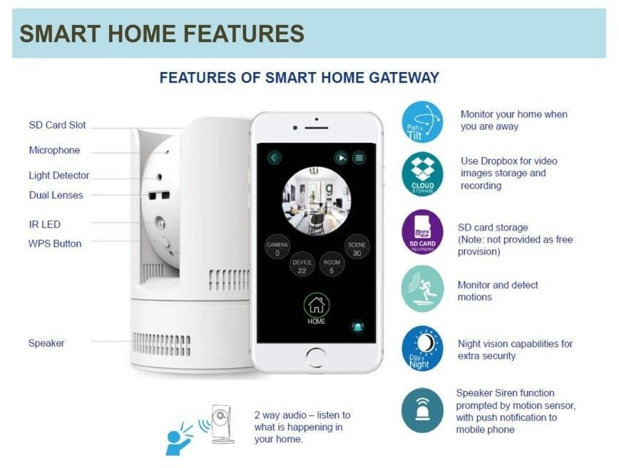 The-Tapestry-Smart-Homes-Features-2
