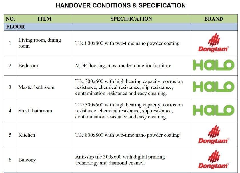 NewCity-ThuThiem-handover-spec