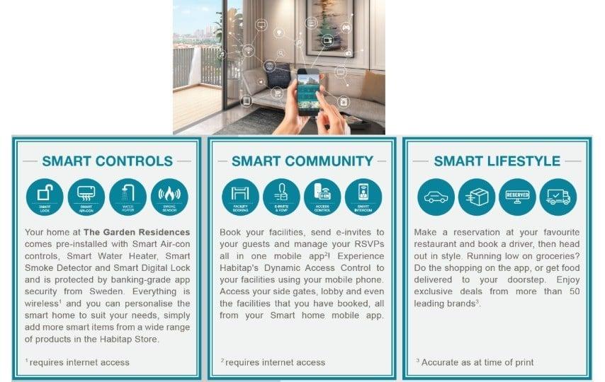 The Garden Residences - Smart Home