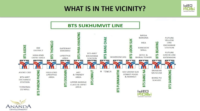 Ideo-Mobi-Sukhumvit-Eastpoint-vicinity