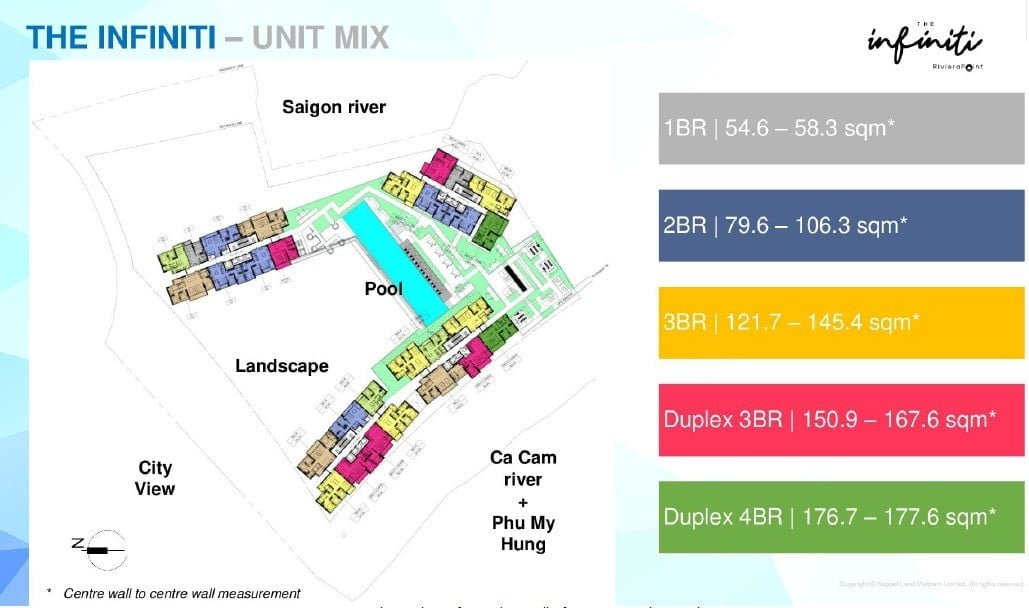 The Infiniti Vietnam Unit-Mix-and-Site-Plan-1