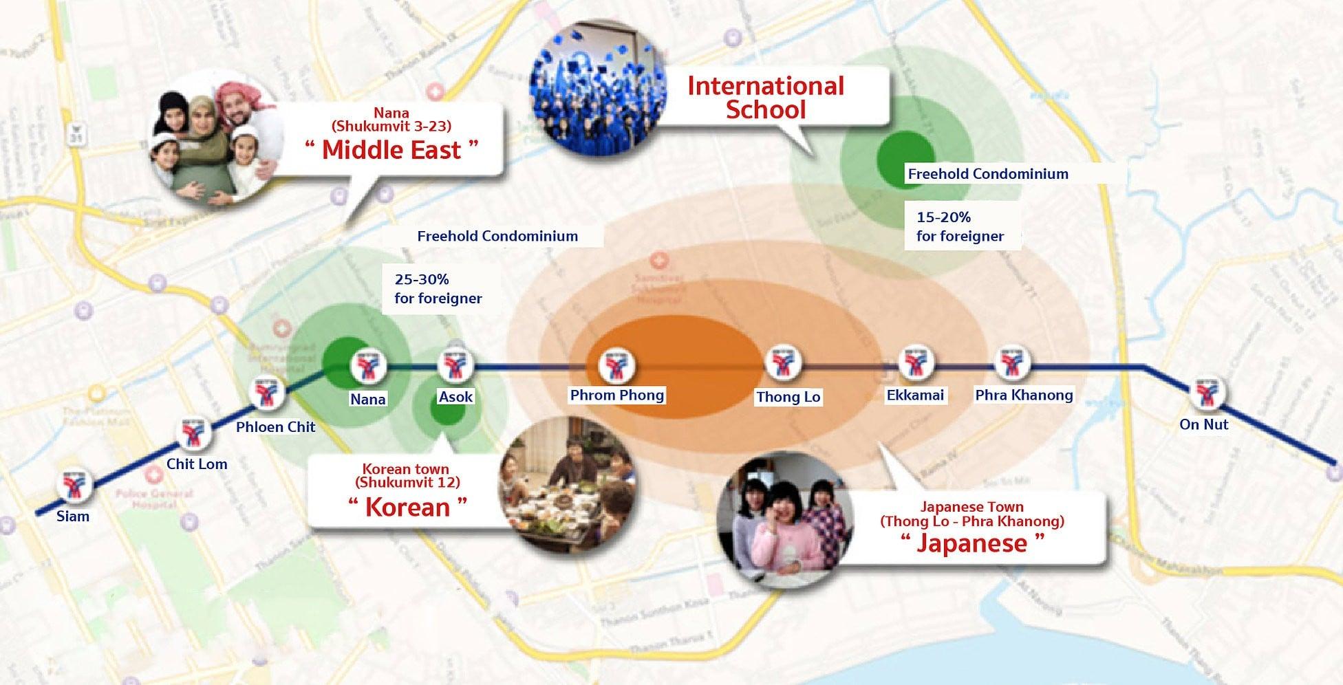 Nest Sukhumvit 71 Bangkok-Education