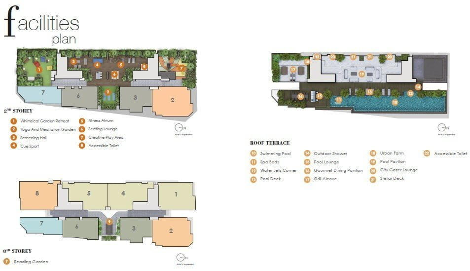 Arena Residences Guillemard - Facilities Plan