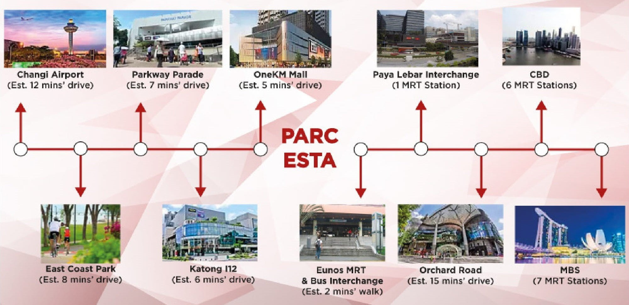 Parc Esta amenities