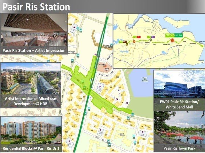 Condo Nearby Cross Island Line CRL Pasir Ris Station