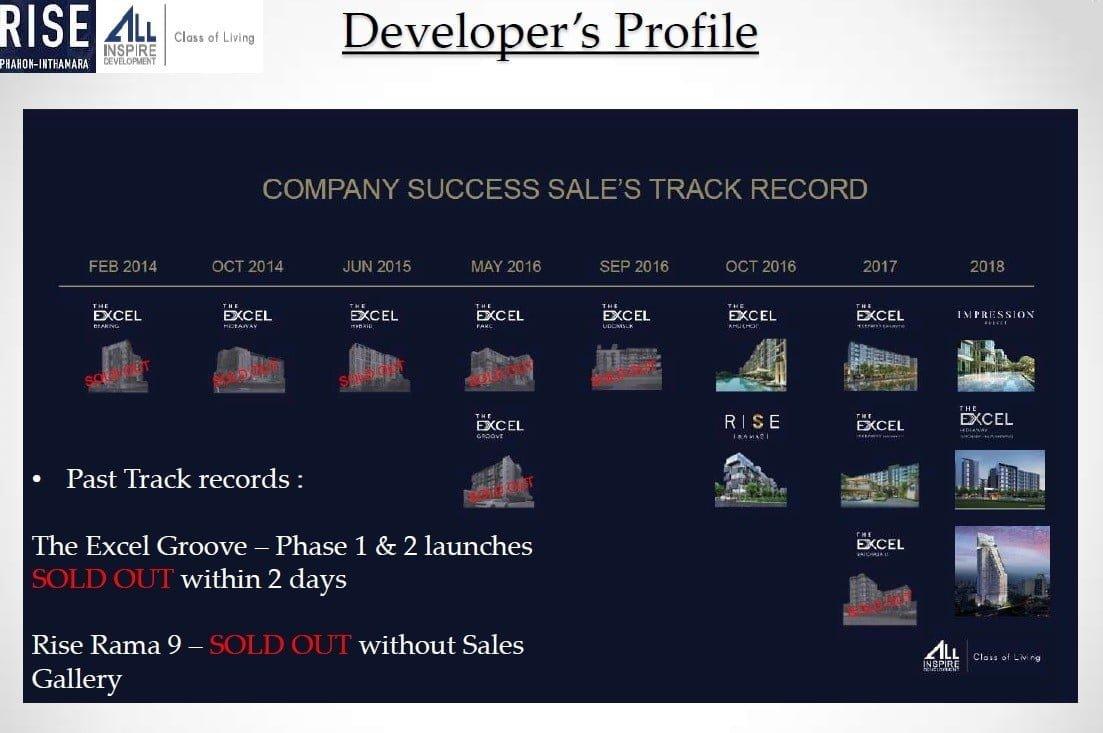 Rise-Phahon-Inthamara-Bangkok-Developer-Track-Record