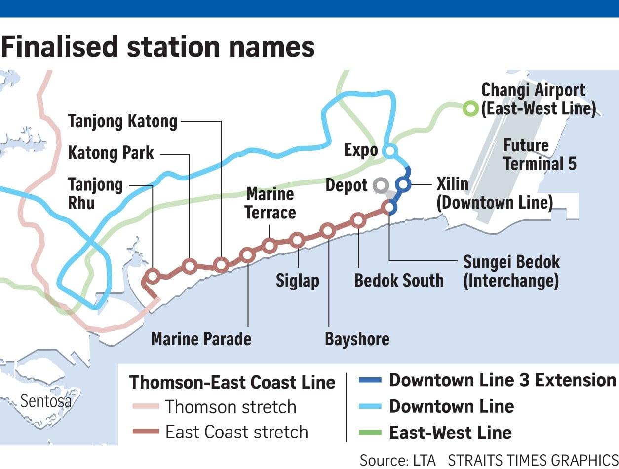 Thomson-East-Coast-Line-station-names-ST-photo-1S8900