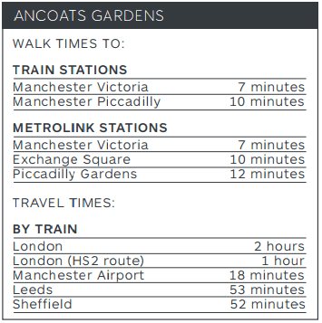 ancoats gardens transportation_time