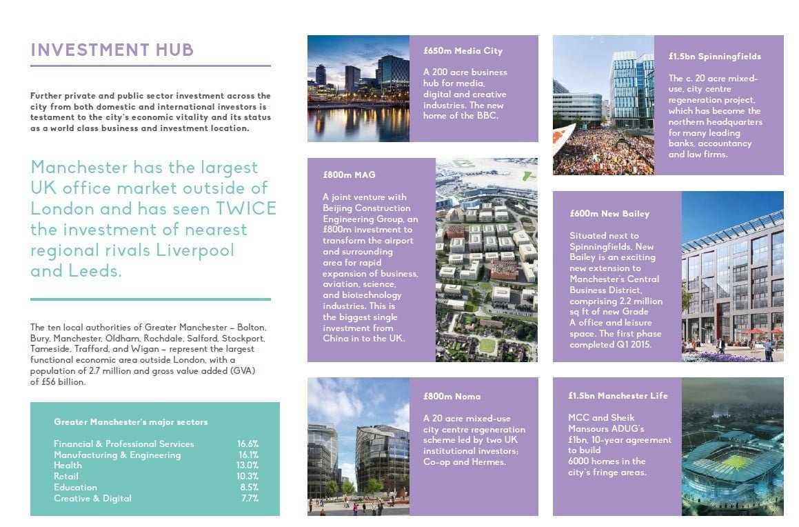 manchester-investment
