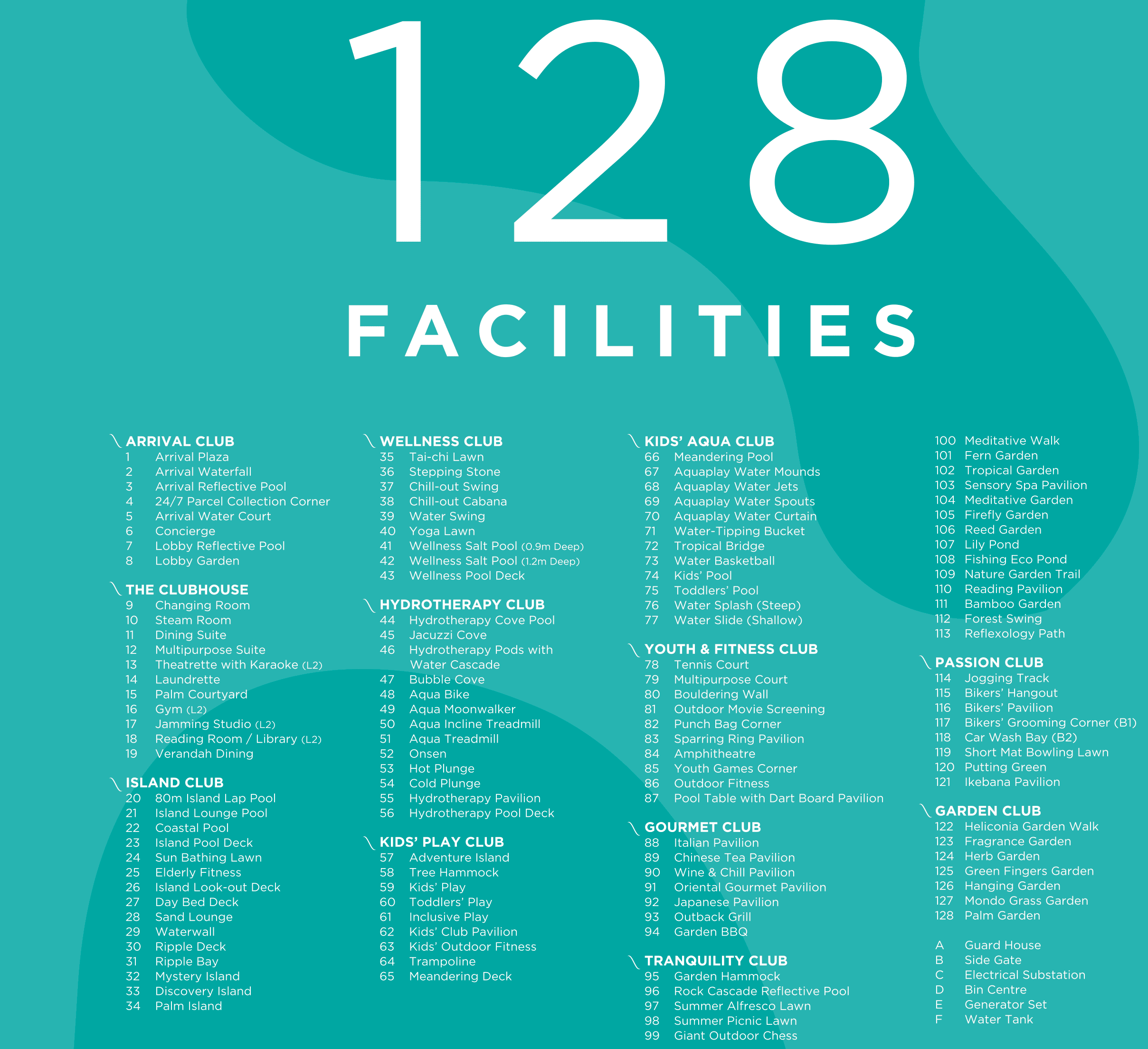 florence-residences-facilities