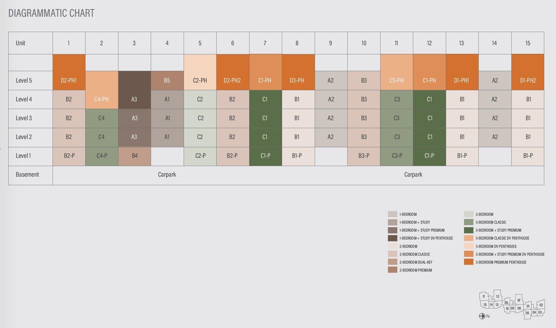 35-Gilstead Diagramtic Chart