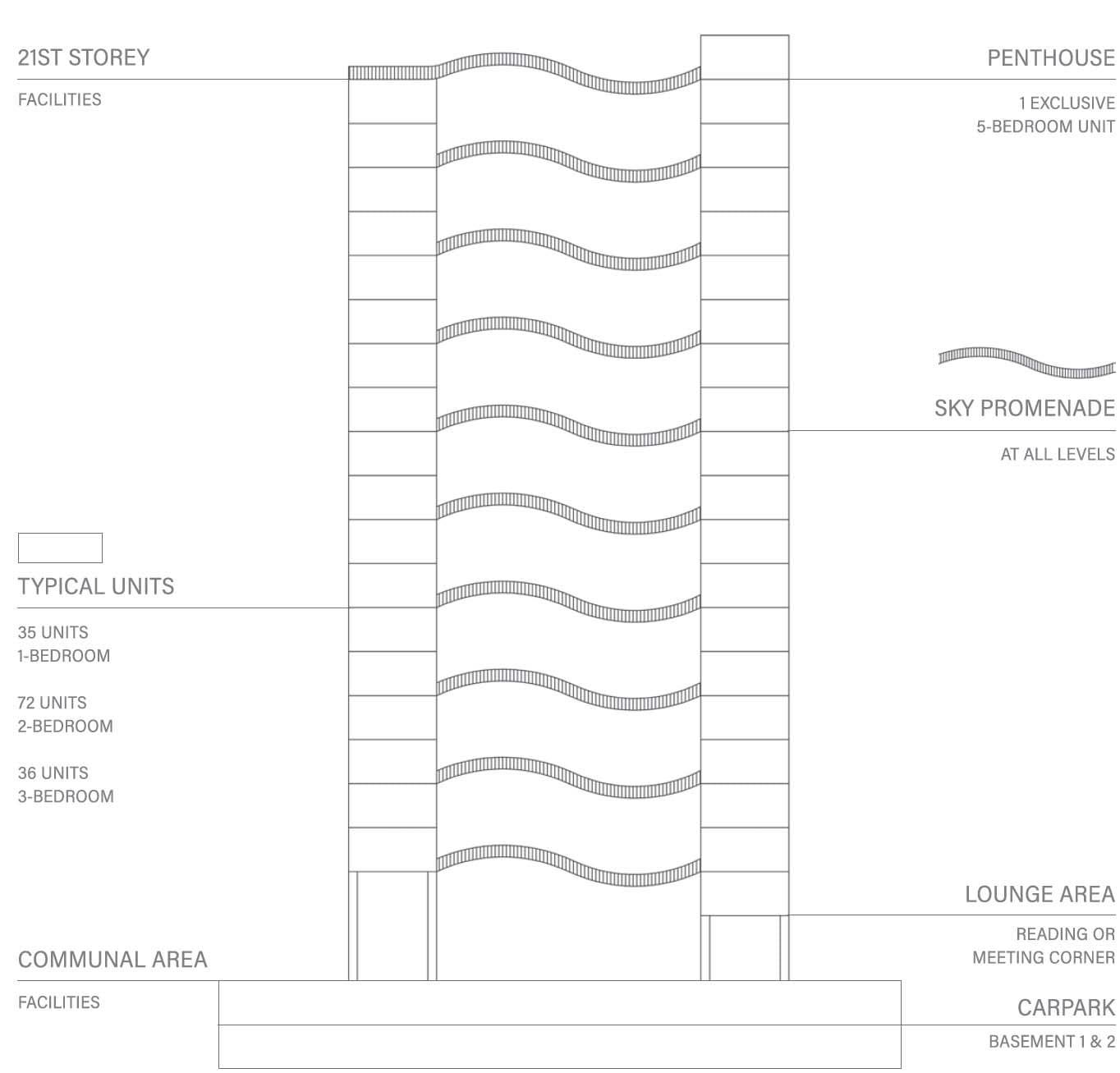Coastline-Residences-structure