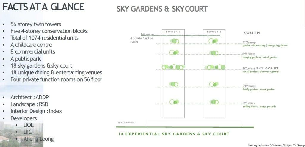 Avenue-South-Residence-sky-garden-Sky-Court