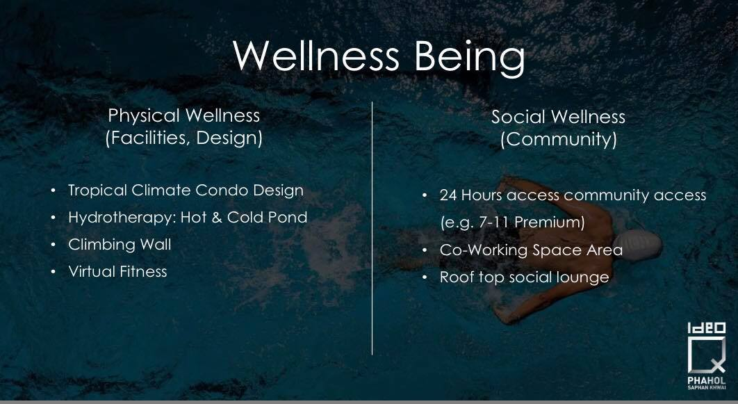Ideo-Q-Phahol-Saphan-Khwai Wellness