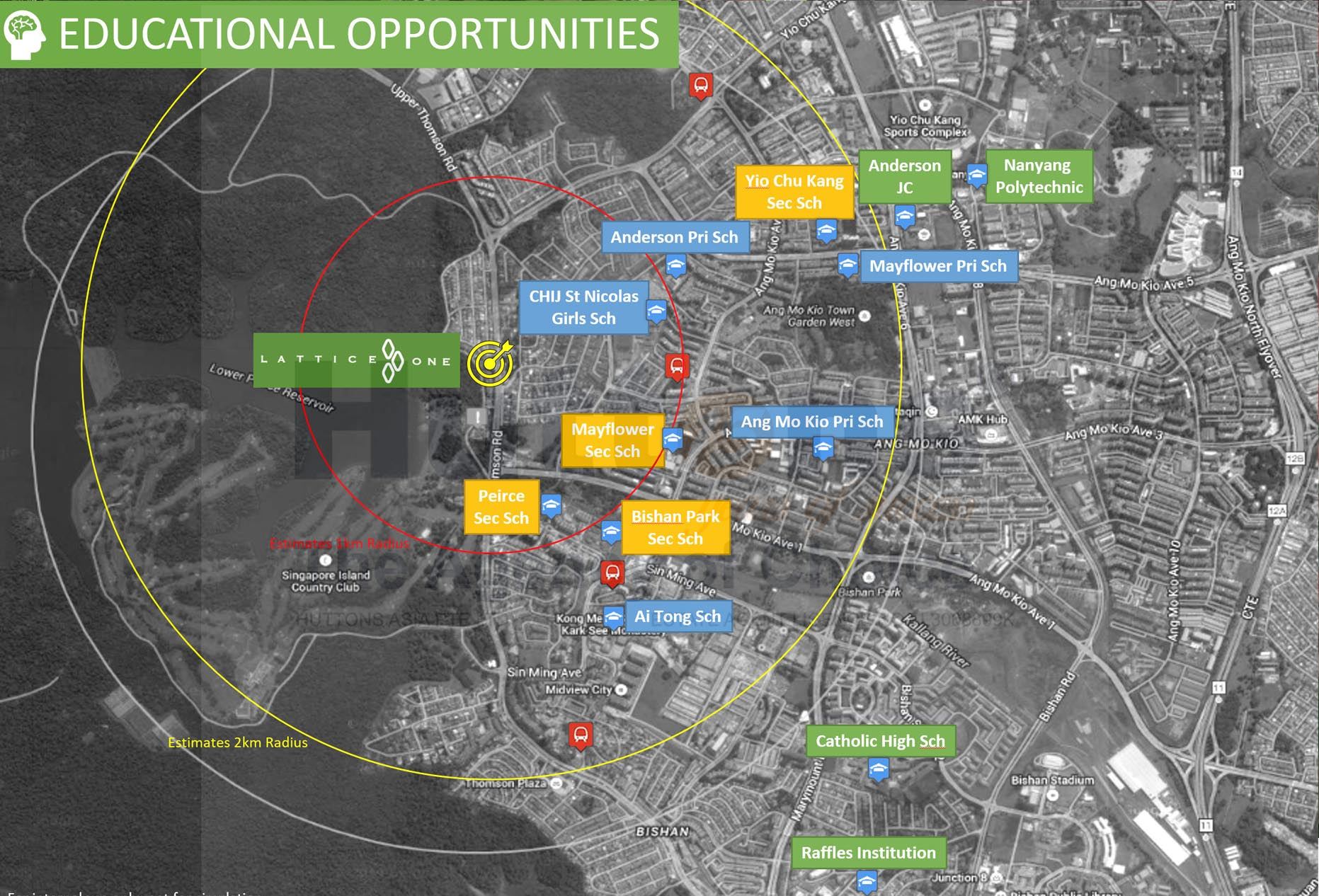 Lattice_One-education-opportunities