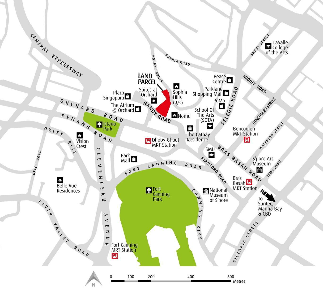 Haus-location-