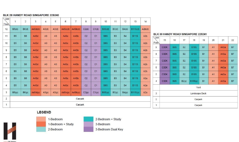 Haus_on-Handy-Schematic-Diagram