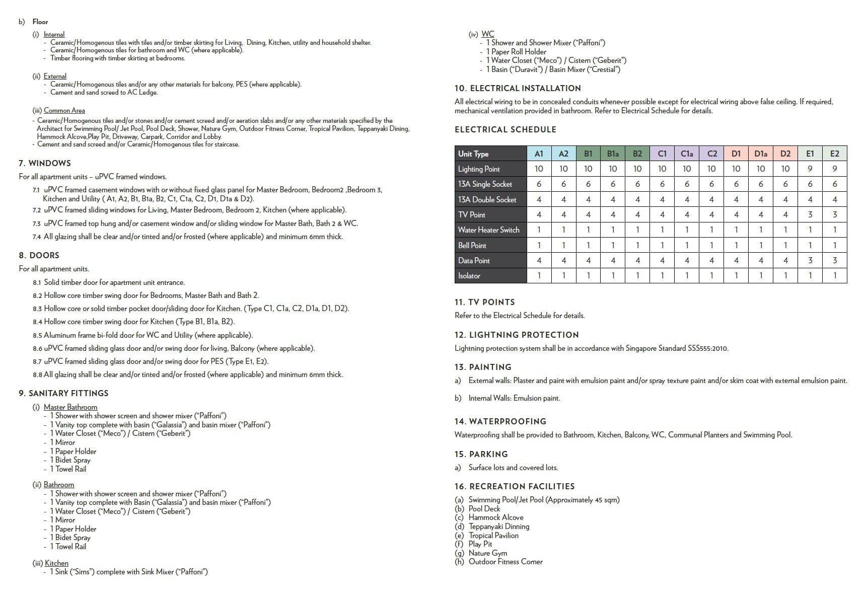 Seraya-Residences- Specification 2